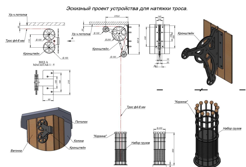 КВ Бюро Загородный дом в подмосковье спецификация
